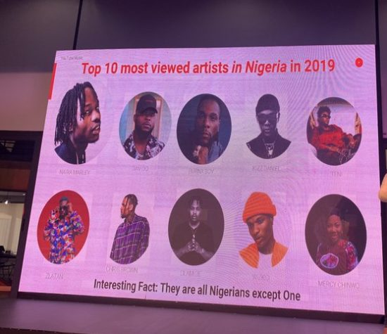 YouTube list of most viewed artists in Nigeria.