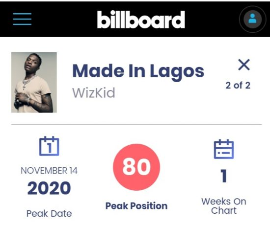 List Of Nigerian Albums to Ever Debut on US Billboard 200 Chart