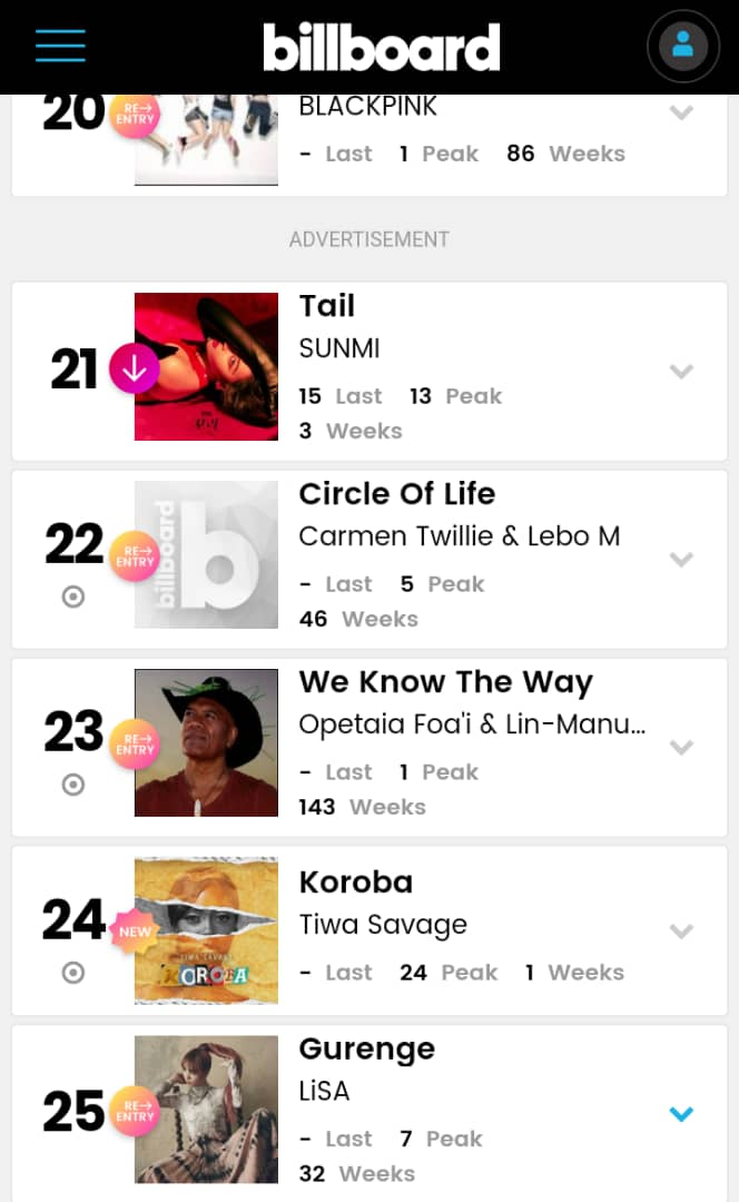 "Tiwa Savage's ""Koroba"" has debuted on Billboard Chart"